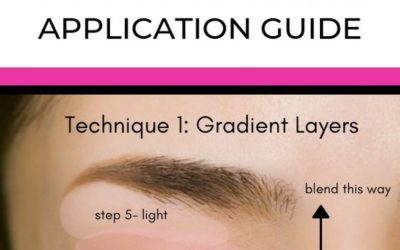 Eyeshadow Application Guide