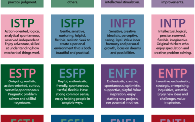 Myers-Briggs Test & Compatibility Breakdown for Friendship